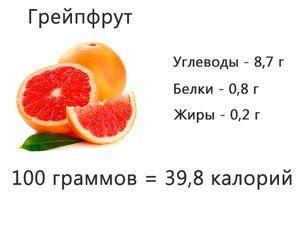Грейпфрут: користь і шкода для організму