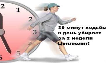 Ходьба від целюліту: в хвилину 50 кроків, спалює 14 калорій