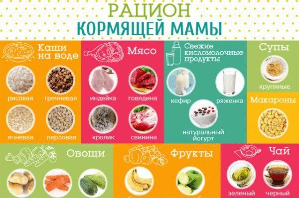 Особливе харчування годуючої мами