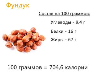 Користь горіхів фундук для чоловіків і жінок, шкідливий вплив на організм