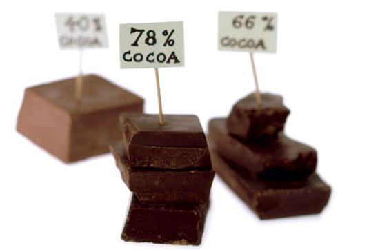 Шоколад допомагає скинути вагу