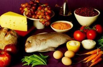 Таблиця калорійності основних продуктів харчування