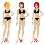 Типи жіночих фігур