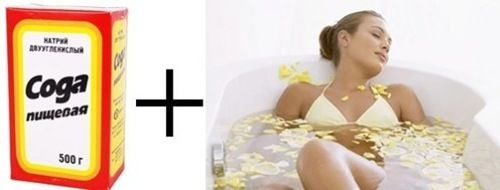 Ванна з содою для схуднення - рецепт, відгуки, думка лікарів