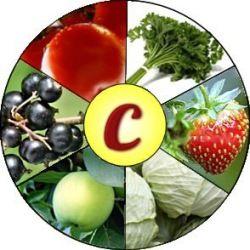 Вітамін C - Кислота аскорбінова